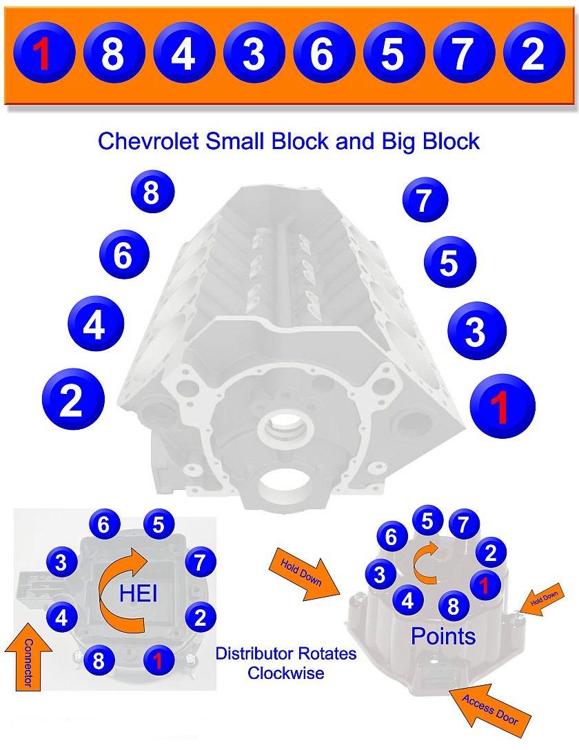 Chevy-SB-BB-Firing-Order.jpg