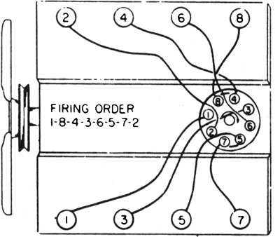66 77 Bronco High Torque Mini Starter Installation together with RepairGuideContent in addition P 0996b43f80cb1ca5 moreover 75 Camaro Wiring Diagram additionally V10 Engine Diagram. on wiring diagram for small block chevy starter